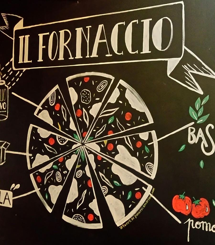 Il Fornaccio-blackboard, Pomezia